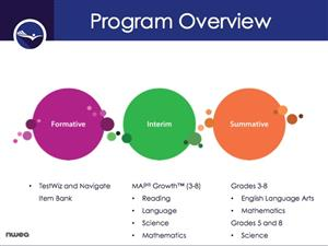 NSCAS Overview